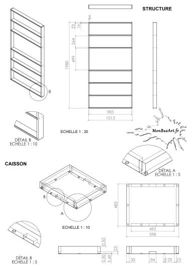 ~ Structure d'affichage